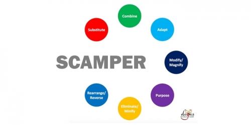 Scamper Yöntemi Nedir? Nasıl Uygulanır?